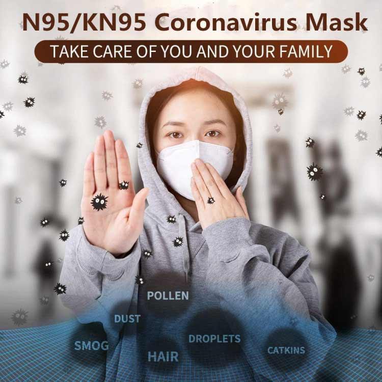 KN95 for Coronavirus use
